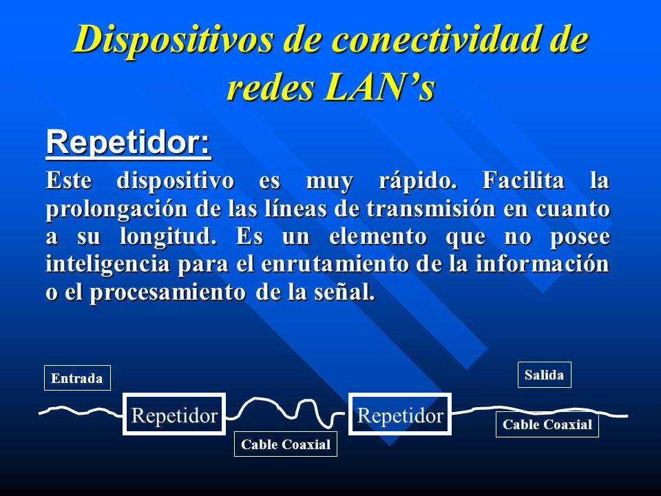 Dispositivos de conectividad de redes LANs Repetidor: Este dispositivo es muy rápido. Facilita la prolongación de las líneas de transmisión en cuanto