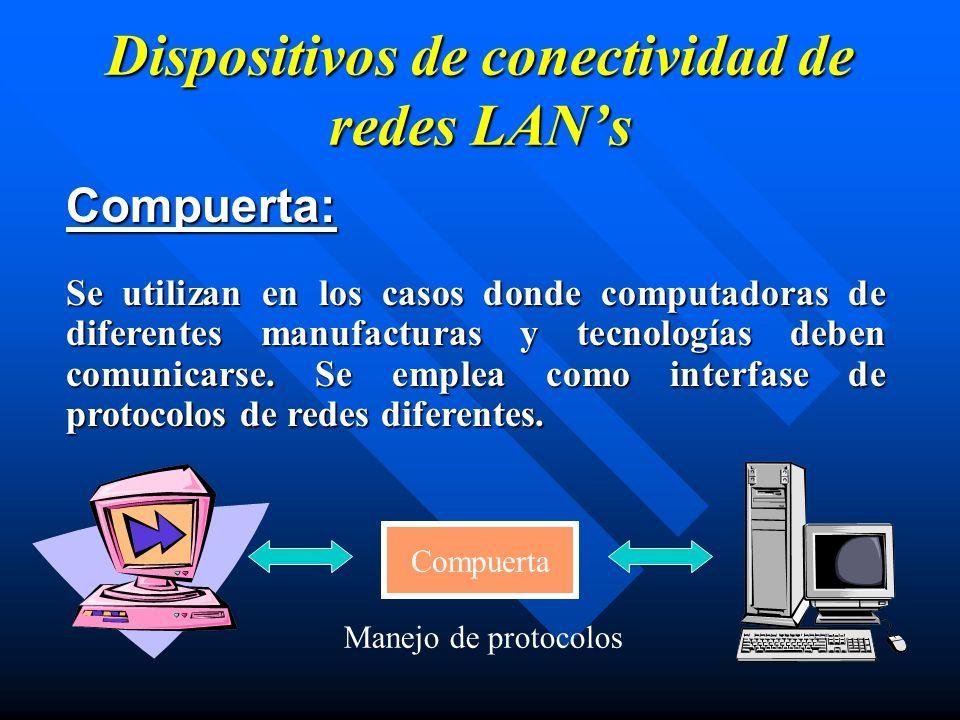 Dispositivos de conectividad de redes LANs Compuerta: Se utilizan en los casos donde computadoras de diferentes manufacturas y tecnologías deben comun