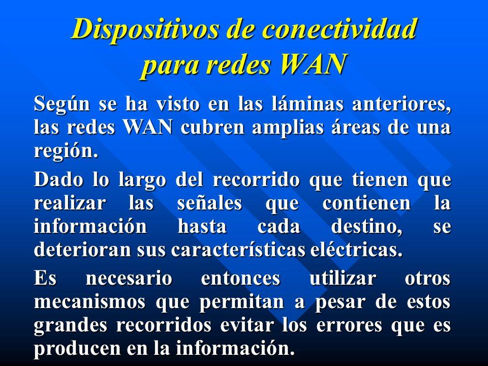 Dispositivos de conectividad para redes WAN Según se ha visto en las láminas anteriores, las redes WAN cubren amplias áreas de una región. Dado lo lar