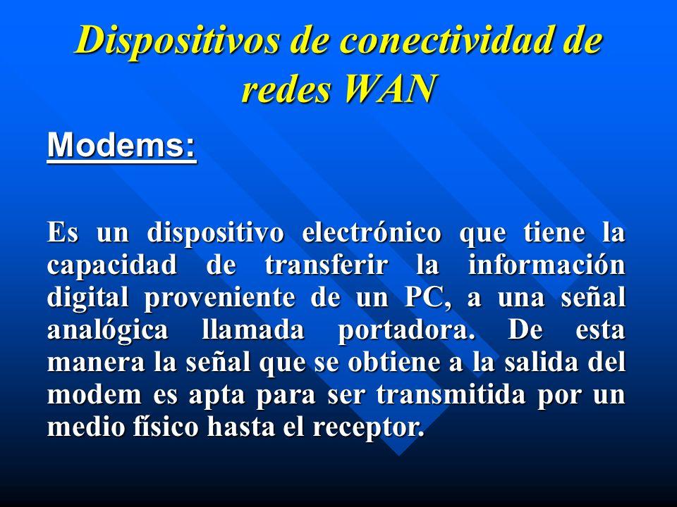 Dispositivos de conectividad de redes WAN Modems: Es un dispositivo electrónico que tiene la capacidad de transferir la información digital provenient