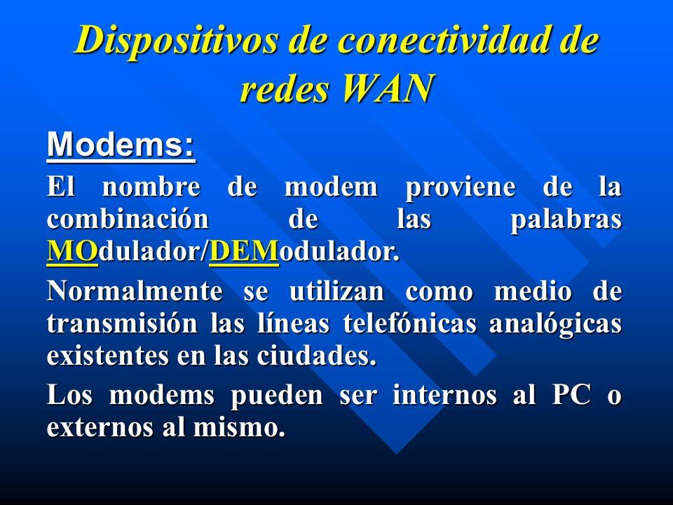 Dispositivos de conectividad de redes WAN Modems: El nombre de modem proviene de la combinación de las palabras MOdulador/DEModulador. Normalmente se