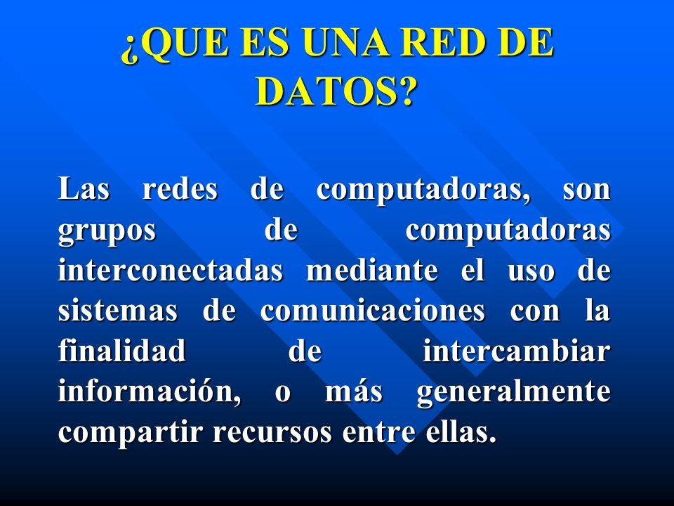 ¿QUE ES UNA RED DE DATOS? Las redes de computadoras, son grupos de computadoras interconectadas mediante el uso de sistemas de comunicaciones con la f
