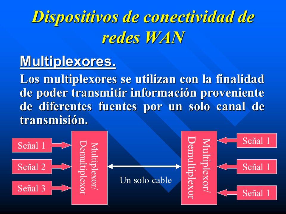 Dispositivos de conectividad de redes WAN Multiplexores. Los multiplexores se utilizan con la finalidad de poder transmitir información proveniente de