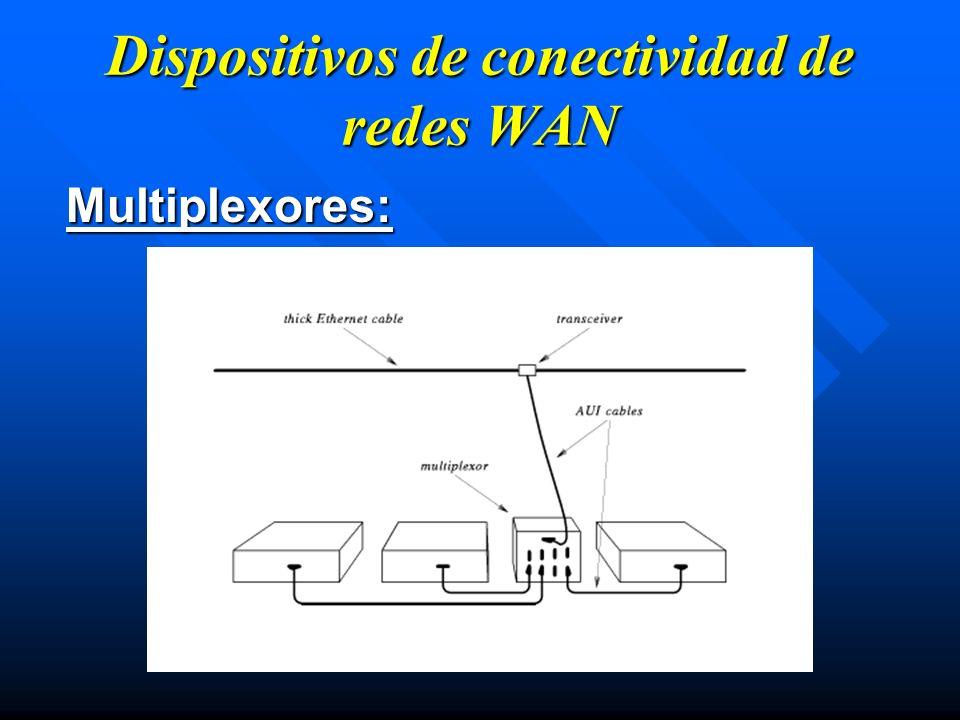 Dispositivos de conectividad de redes WAN Multiplexores: