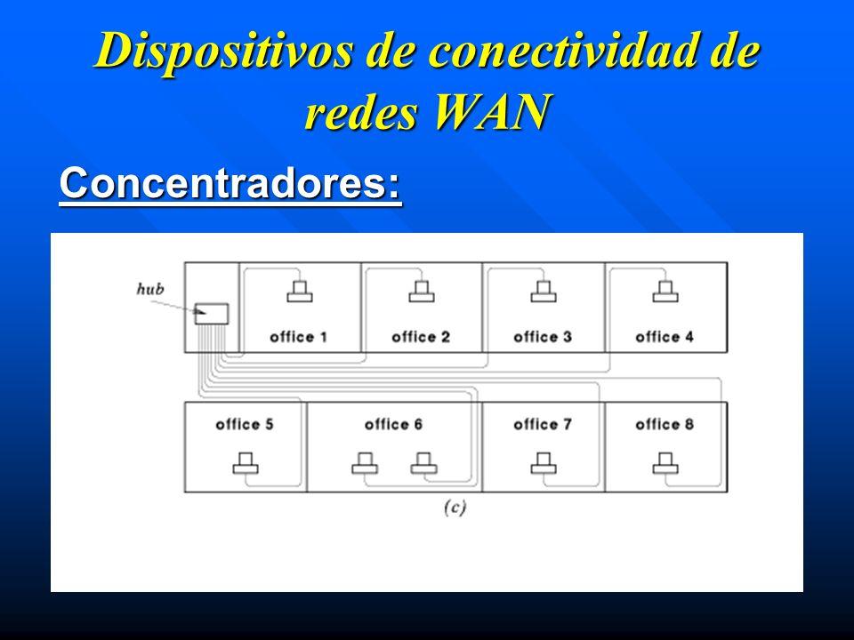 Dispositivos de conectividad de redes WAN Concentradores: