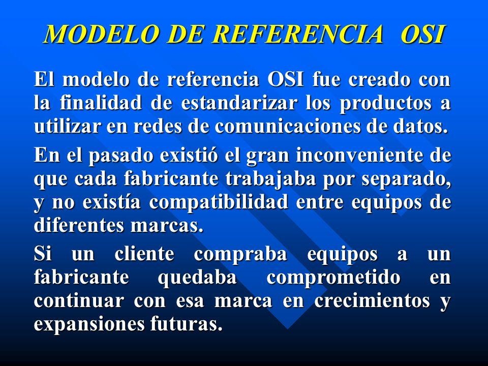 MODELO DE REFERENCIA OSI El modelo de referencia OSI fue creado con la finalidad de estandarizar los productos a utilizar en redes de comunicaciones d