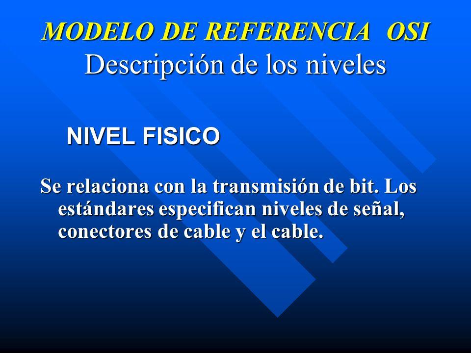 MODELO DE REFERENCIA OSI Descripción de los niveles NIVEL FISICO NIVEL FISICO Se relaciona con la transmisión de bit. Los estándares especifican nivel