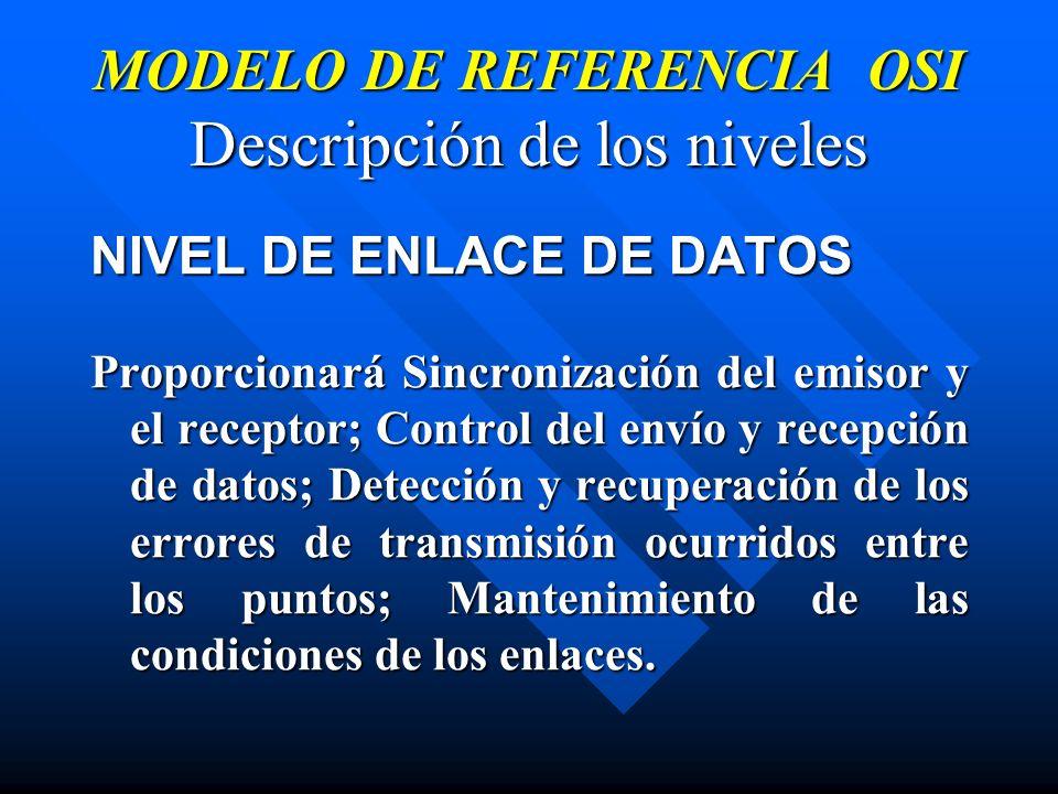 MODELO DE REFERENCIA OSI Descripción de los niveles NIVEL DE ENLACE DE DATOS Proporcionará Sincronización del emisor y el receptor; Control del envío