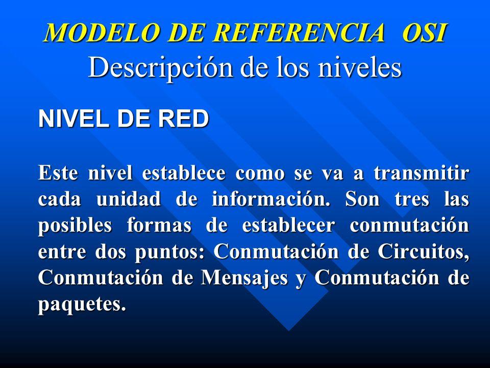 MODELO DE REFERENCIA OSI Descripción de los niveles NIVEL DE RED Este nivel establece como se va a transmitir cada unidad de información. Son tres las