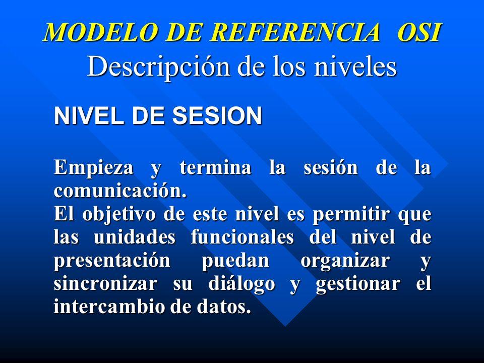 MODELO DE REFERENCIA OSI Descripción de los niveles NIVEL DE SESION Empieza y termina la sesión de la comunicación. El objetivo de este nivel es permi