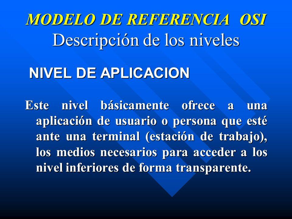 MODELO DE REFERENCIA OSI Descripción de los niveles NIVEL DE APLICACION NIVEL DE APLICACION Este nivel básicamente ofrece a una aplicación de usuario