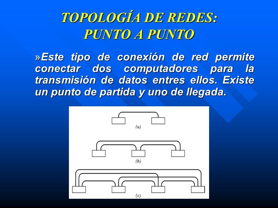 TOPOLOGÍA DE REDES: PUNTO A PUNTO »Este tipo de conexión de red permite conectar dos computadores para la transmisión de datos entres ellos. Existe un