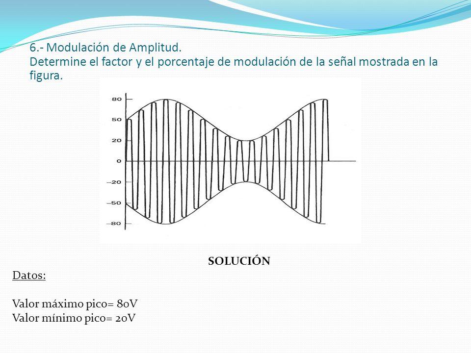 6.- Modulación de Amplitud. Determine el factor y el porcentaje de modulación de la señal mostrada en la figura. SOLUCIÓN Datos: Valor máximo pico= 80