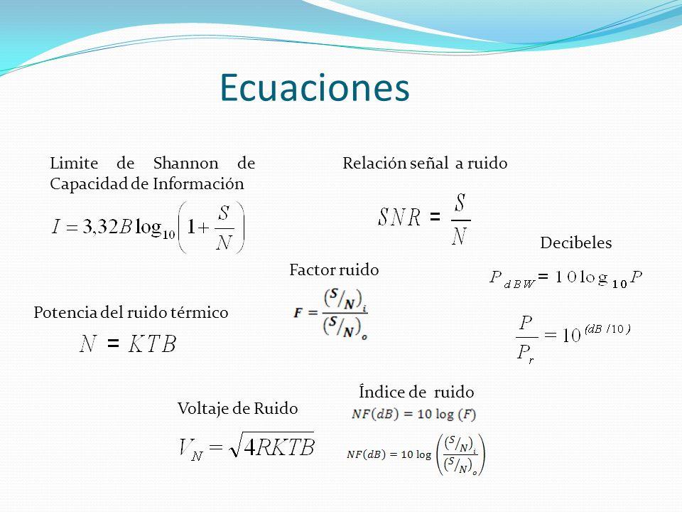 Ecuaciones Limite de Shannon de Capacidad de Información Potencia del ruido térmico Voltaje de Ruido Relación señal a ruido Factor ruido Índice de rui