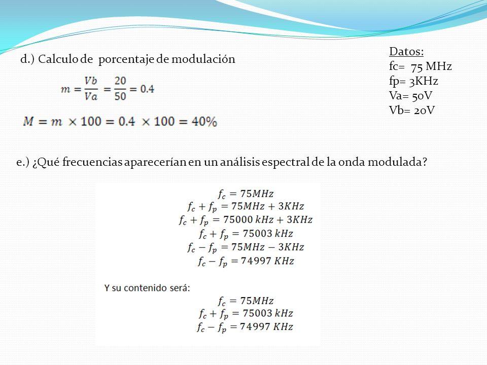 d.) Calculo de porcentaje de modulación e.) ¿Qué frecuencias aparecerían en un análisis espectral de la onda modulada? Datos: fc= 75 MHz fp= 3KHz Va=
