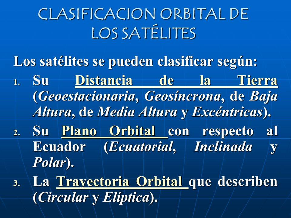 CLASIFICACION ORBITAL DE LOS SATÉLITES Los satélites se pueden clasificar según: 1. Su Distancia de la Tierra (Geoestacionaria, Geosíncrona, de Baja A