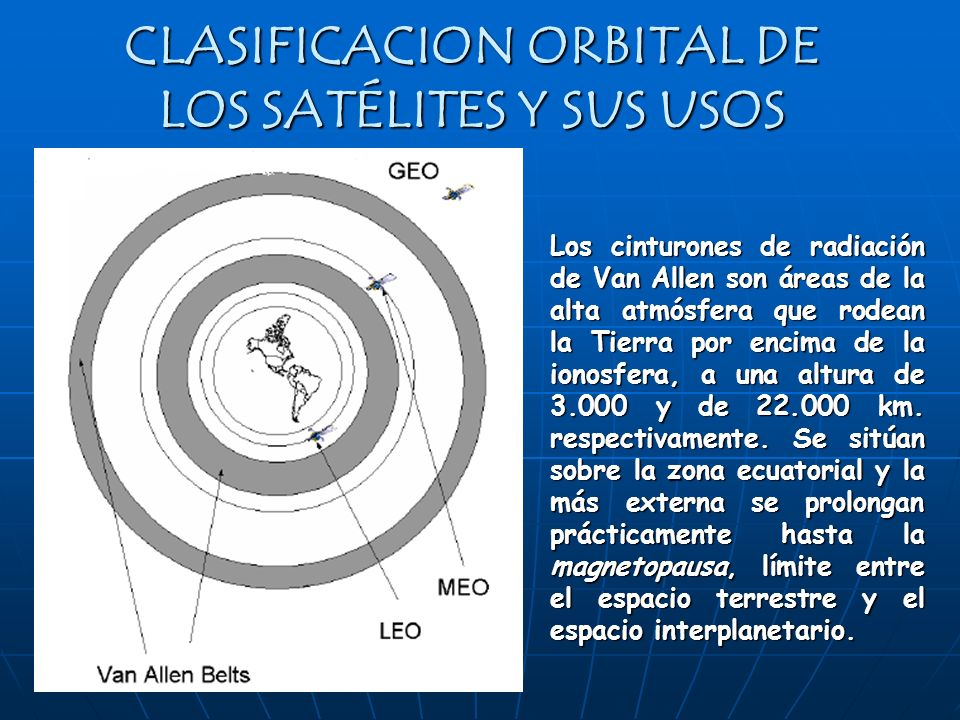Los cinturones de radiación de Van Allen son áreas de la alta atmósfera que rodean la Tierra por encima de la ionosfera, a una altura de 3.000 y de 22