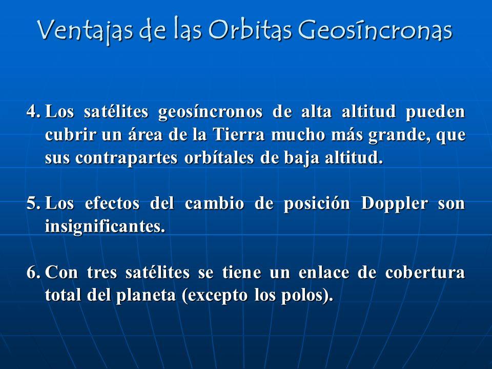 4.Los satélites geosíncronos de alta altitud pueden cubrir un área de la Tierra mucho más grande, que sus contrapartes orbítales de baja altitud. 5.Lo