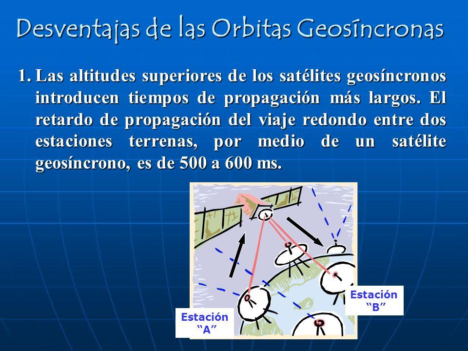 Estación A Estación B 1.Las altitudes superiores de los satélites geosíncronos introducen tiempos de propagación más largos. El retardo de propagación