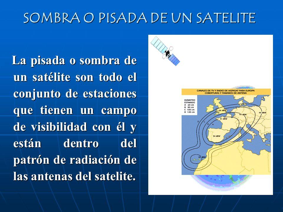 SOMBRA O PISADA DE UN SATELITE La pisada o sombra de un satélite son todo el conjunto de estaciones que tienen un campo de visibilidad con él y están