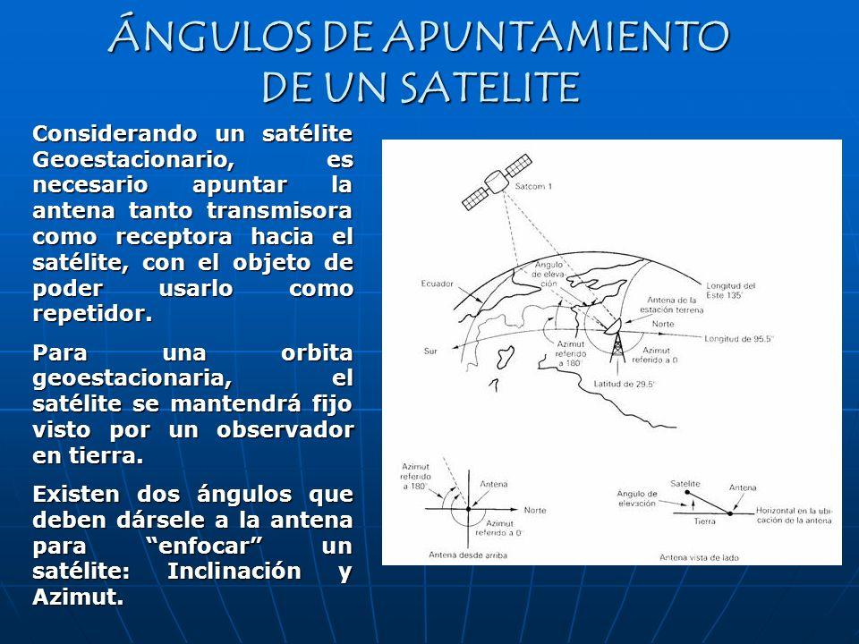 ÁNGULOS DE APUNTAMIENTO DE UN SATELITE Considerando un satélite Geoestacionario, es necesario apuntar la antena tanto transmisora como receptora hacia