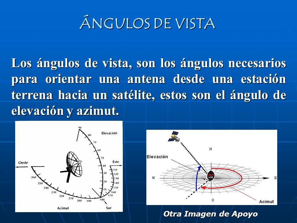 ÁNGULOS DE VISTA Los ángulos de vista, son los ángulos necesarios para orientar una antena desde una estación terrena hacia un satélite, estos son el