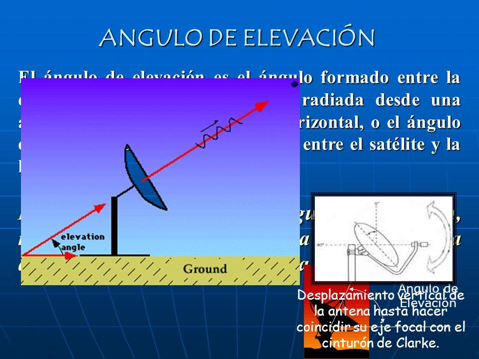 ANGULO DE ELEVACIÓN El ángulo de elevación es el ángulo formado entre la dirección de viaje de una onda radiada desde una antena de estación terrena y