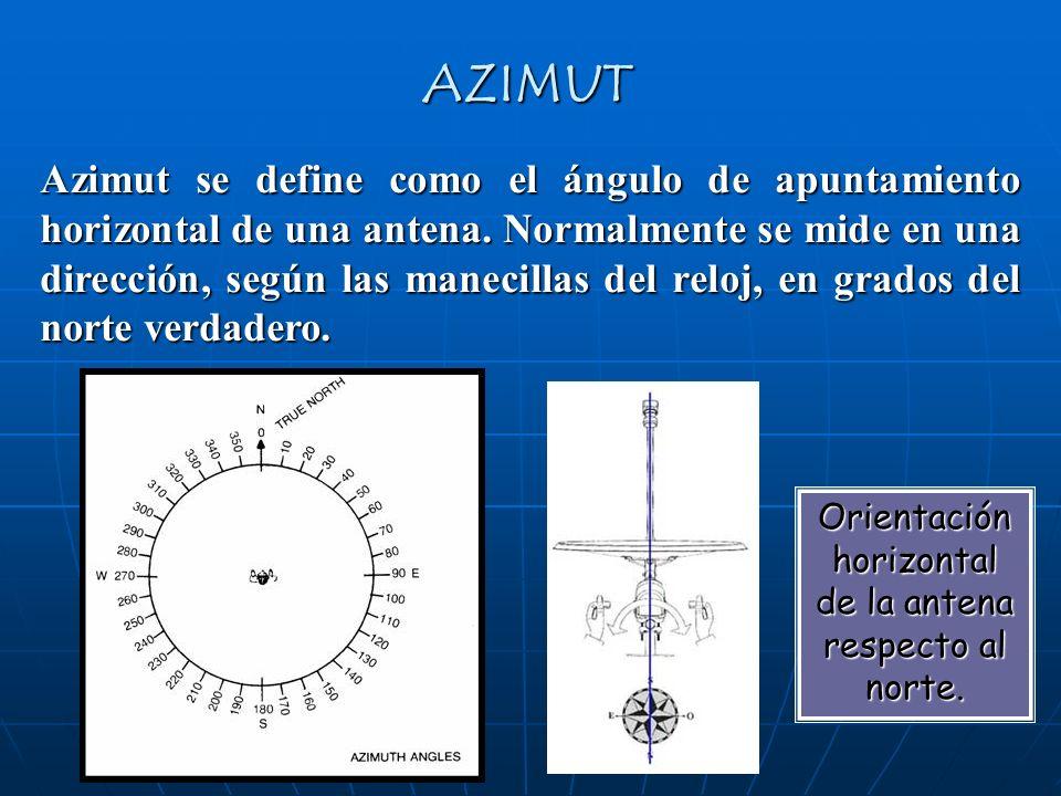 AZIMUT Azimut se define como el ángulo de apuntamiento horizontal de una antena. Normalmente se mide en una dirección, según las manecillas del reloj,