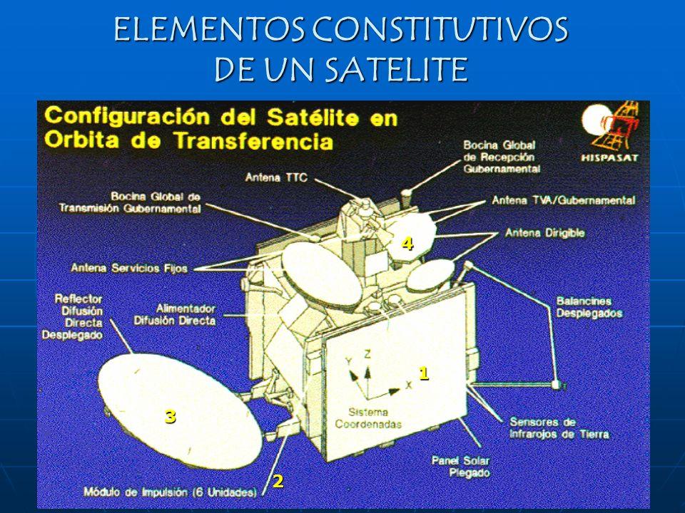 ELEMENTOS CONSTITUTIVOS DE UN SATELITE Subsistemas de un satélite Un satélite generalmente se diseña en varios subsistemas para que al ser puesto en ó