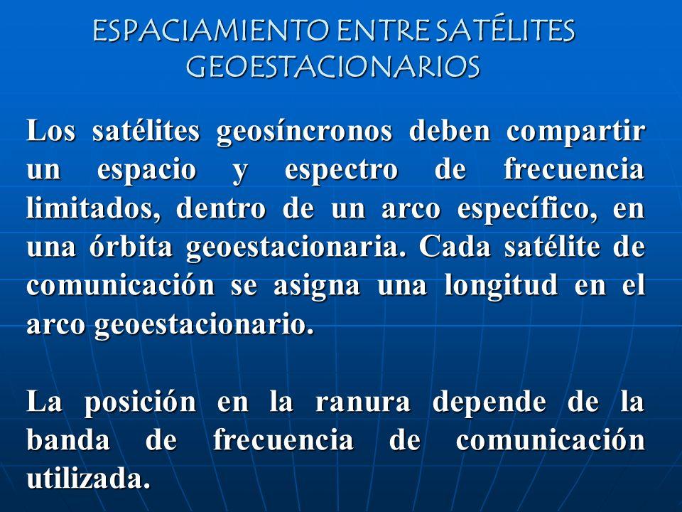 ESPACIAMIENTO ENTRE SATÉLITES GEOESTACIONARIOS Los satélites geosíncronos deben compartir un espacio y espectro de frecuencia limitados, dentro de un