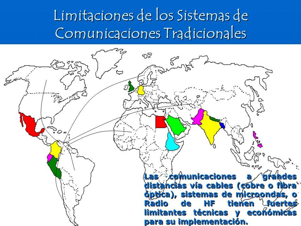 Limitaciones de los Sistemas de Comunicaciones Tradicionales Las comunicaciones a grandes distancias vía cables (cobre o fibra óptica), sistemas de mi
