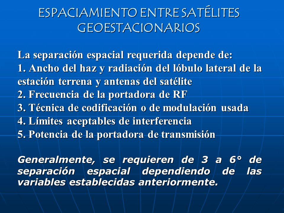 La separación espacial requerida depende de: 1. Ancho del haz y radiación del lóbulo lateral de la estación terrena y antenas del satélite 2. Frecuenc