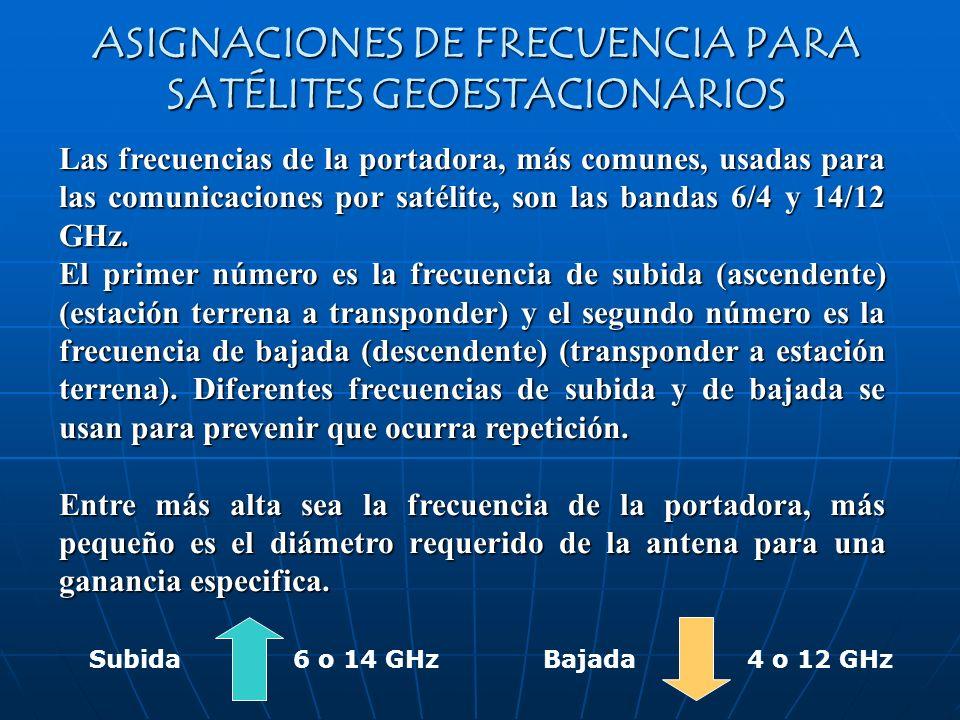 ASIGNACIONES DE FRECUENCIA PARA SATÉLITES GEOESTACIONARIOS Las frecuencias de la portadora, más comunes, usadas para las comunicaciones por satélite,