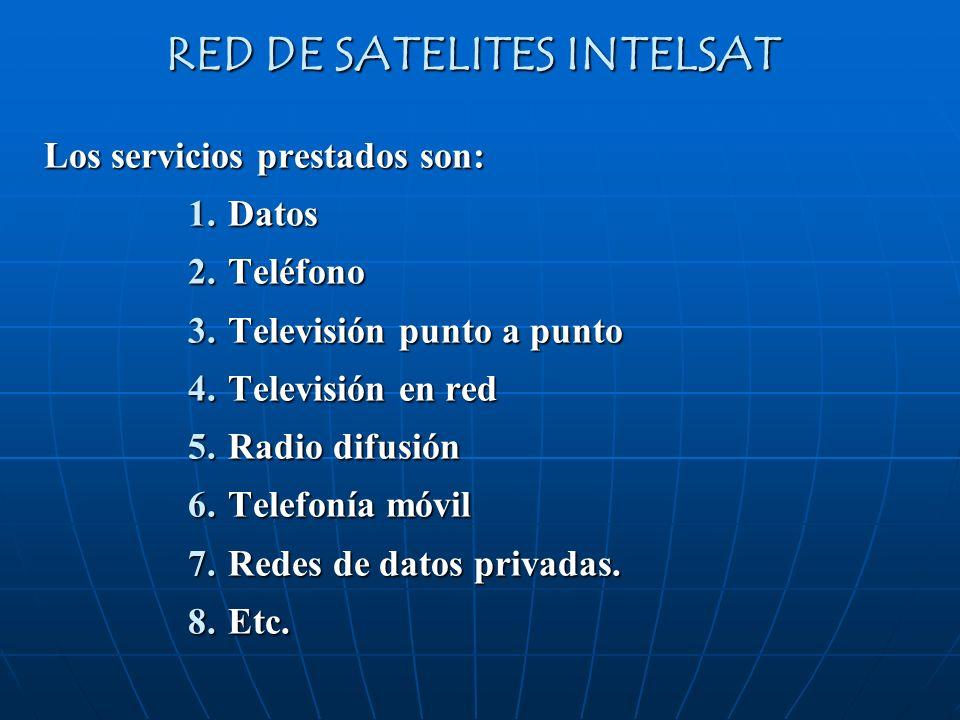 RED DE SATELITES INTELSAT Los servicios prestados son: 1.Datos 2.Teléfono 3.Televisión punto a punto 4.Televisión en red 5.Radio difusión 6.Telefonía