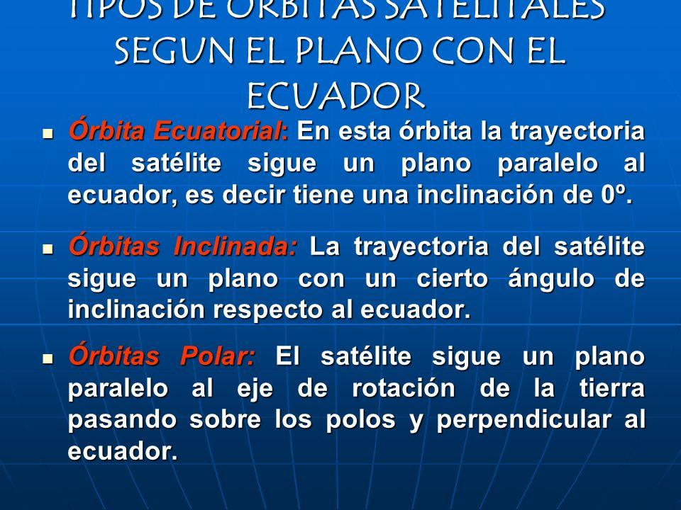 TIPOS DE ÓRBITAS SATELITALES SEGUN EL PLANO CON EL ECUADOR Órbita Ecuatorial: En esta órbita la trayectoria del satélite sigue un plano paralelo al ec