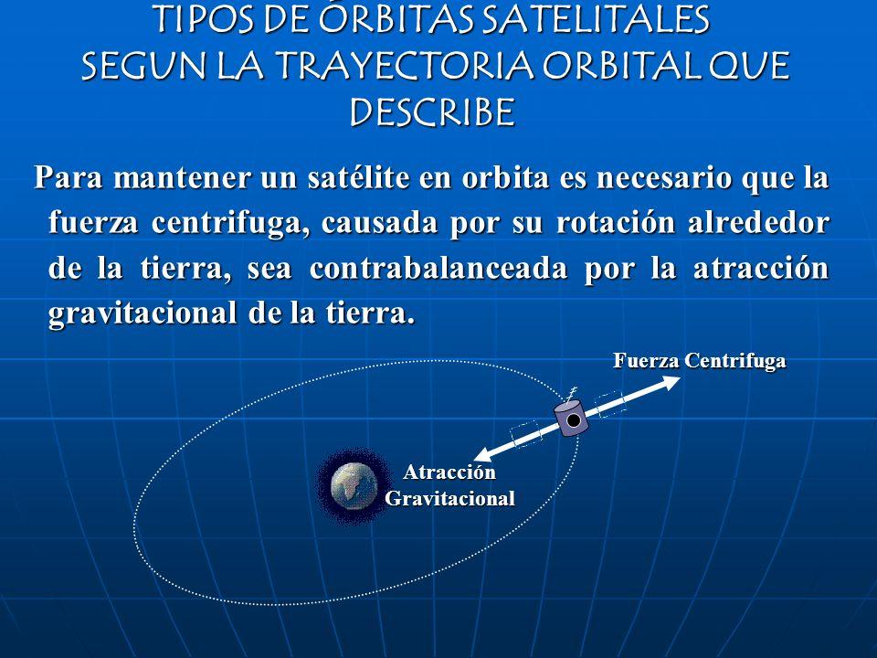 Para mantener un satélite en orbita es necesario que la fuerza centrifuga, causada por su rotación alrededor de la tierra, sea contrabalanceada por la
