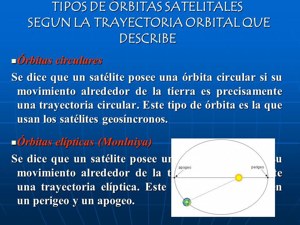 Órbitas circulares Órbitas circulares Se dice que un satélite posee una órbita circular si su movimiento alrededor de la tierra es precisamente una tr