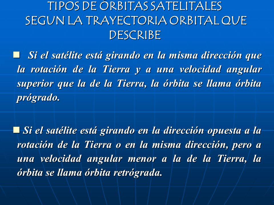 Si el satélite está girando en la misma dirección que la rotación de la Tierra y a una velocidad angular superior que la de la Tierra, la órbita se ll