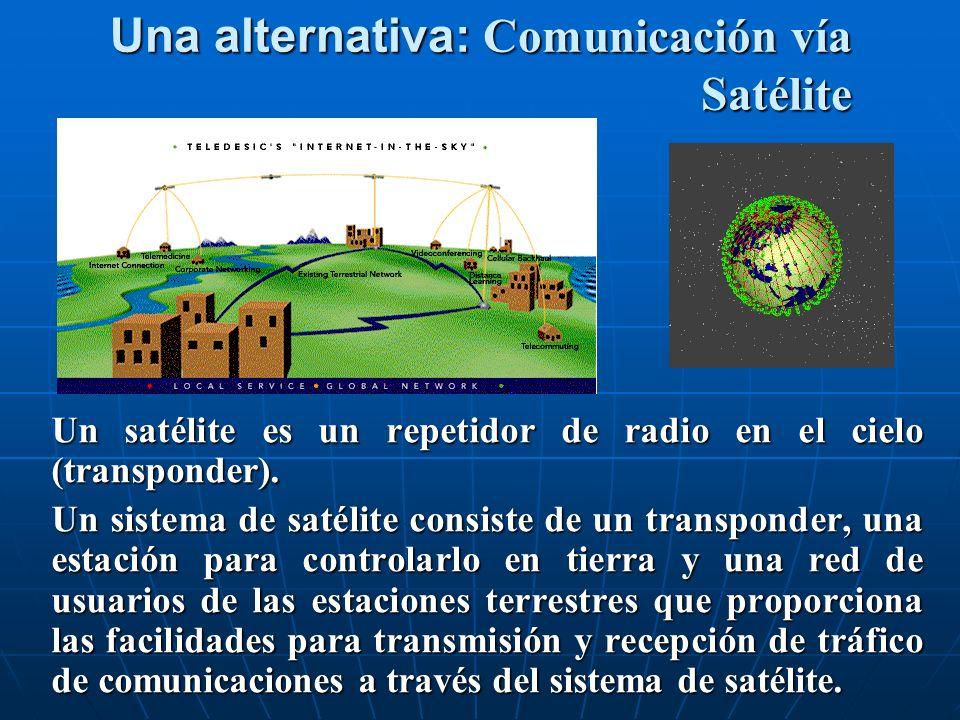 Un satélite es un repetidor de radio en el cielo (transponder). Un sistema de satélite consiste de un transponder, una estación para controlarlo en ti