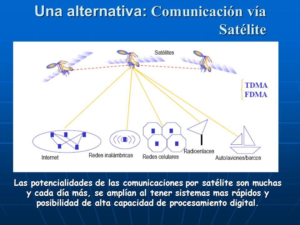 Las potencialidades de las comunicaciones por satélite son muchas y cada día más, se amplían al tener sistemas mas rápidos y posibilidad de alta capac
