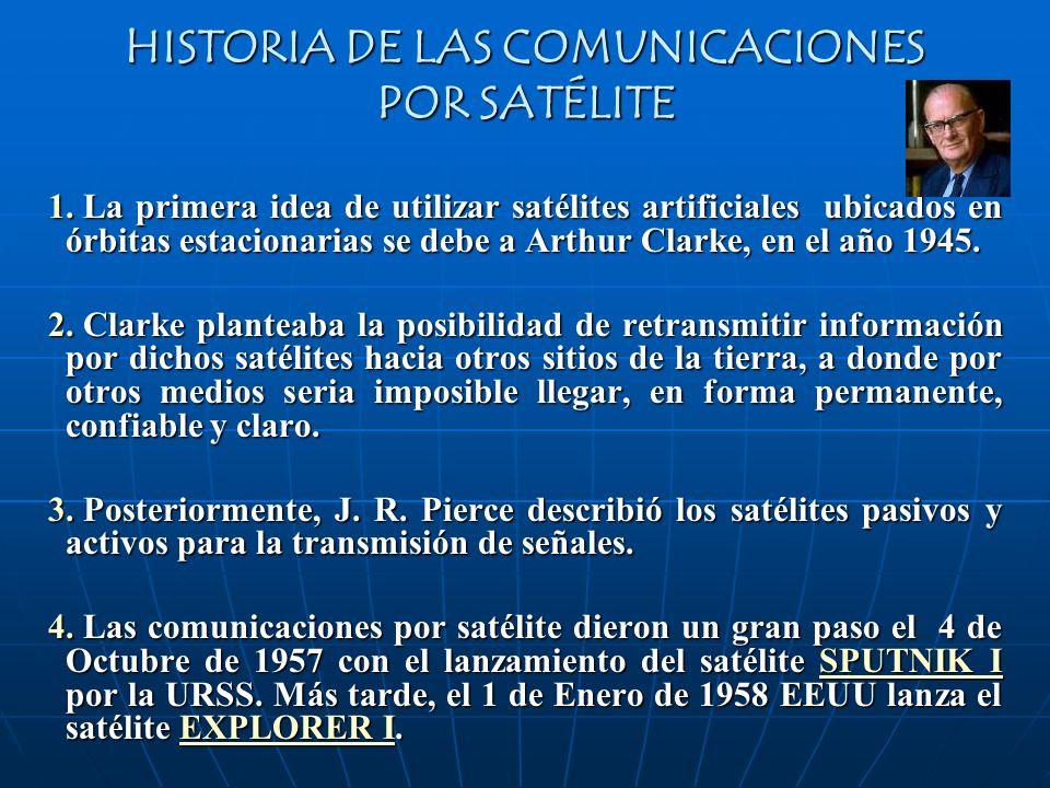 HISTORIA DE LAS COMUNICACIONES POR SATÉLITE 1. La primera idea de utilizar satélites artificiales ubicados en órbitas estacionarias se debe a Arthur C