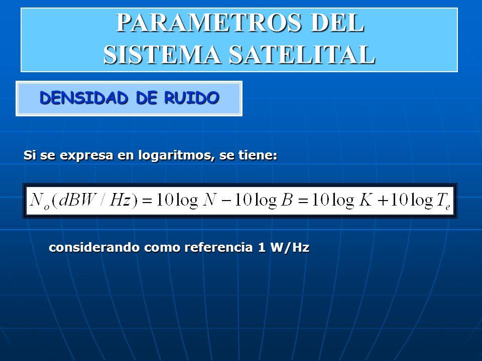 DENSIDAD DE RUIDO Si se expresa en logaritmos, se tiene: considerando como referencia 1 W/Hz PARAMETROS DEL SISTEMA SATELITAL