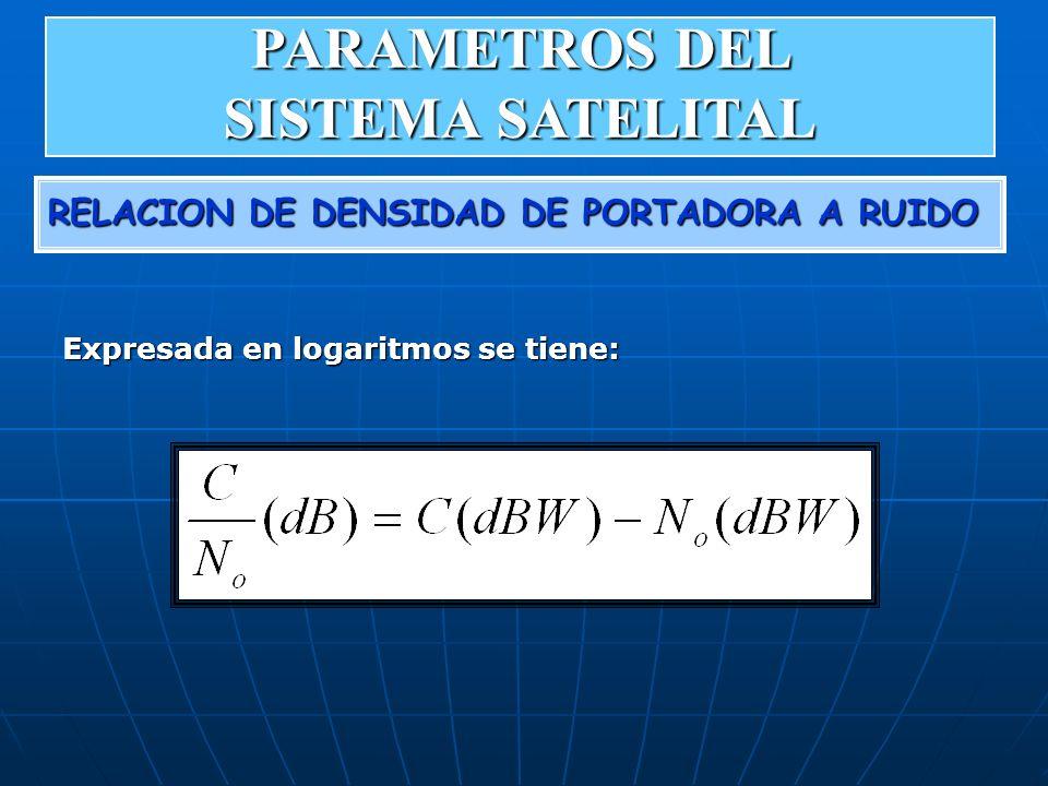 RELACION DE DENSIDAD DE PORTADORA A RUIDO Expresada en logaritmos se tiene: PARAMETROS DEL SISTEMA SATELITAL