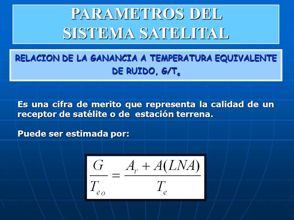 RELACION DE LA GANANCIA A TEMPERATURA EQUIVALENTE DE RUIDO, G/T e Es una cifra de merito que representa la calidad de un receptor de satélite o de est