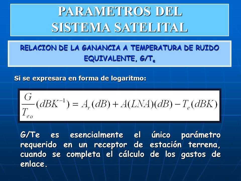RELACION DE LA GANANCIA A TEMPERATURA DE RUIDO EQUIVALENTE, G/T e Si se expresara en forma de logaritmo: G/Te es esencialmente el único parámetro requ