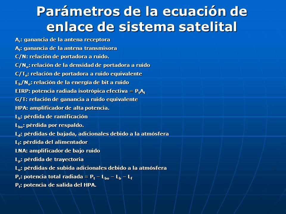 A r : ganancia de la antena receptora A t : ganancia de la antena transmisora C/N: relación de portadora a ruido. C/N o : relación de la densidad de p