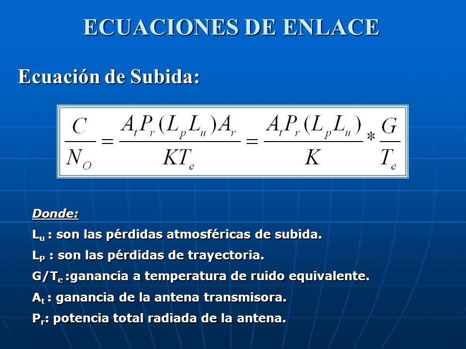 Ecuación de Subida: ECUACIONES DE ENLACE Donde: L u : son las pérdidas atmosféricas de subida. L P : son las pérdidas de trayectoria. G/T e :ganancia