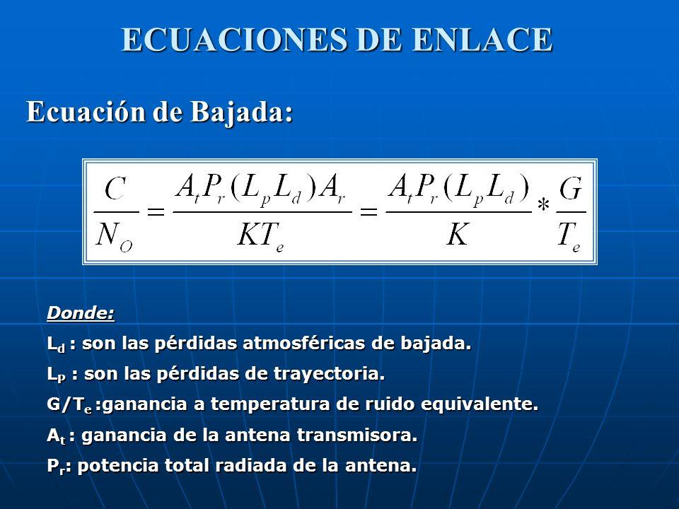 Ecuación de Bajada: Donde: L d : son las pérdidas atmosféricas de bajada. L P : son las pérdidas de trayectoria. G/T e :ganancia a temperatura de ruid