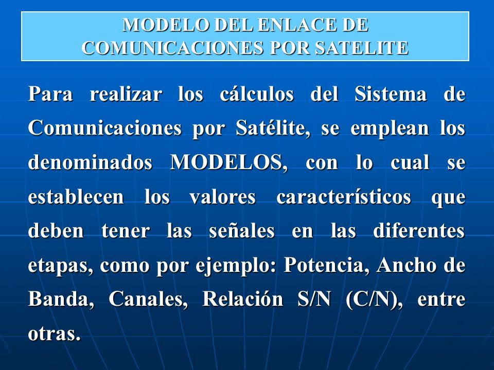 Para realizar los cálculos del Sistema de Comunicaciones por Satélite, se emplean los denominados MODELOS, con lo cual se establecen los valores carac