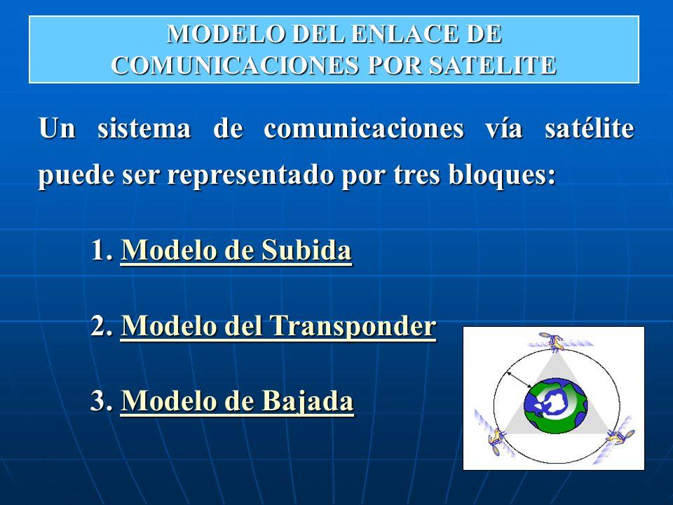 Un sistema de comunicaciones vía satélite puede ser representado por tres bloques: 1. Modelo de Subida Modelo de SubidaModelo de Subida 2. Modelo del